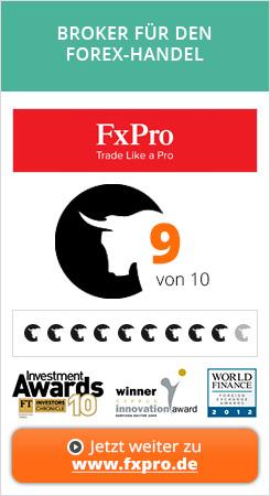 Jetzt zu FxPro