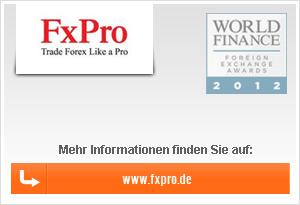 Fx Pro Metatrader 4 Download
