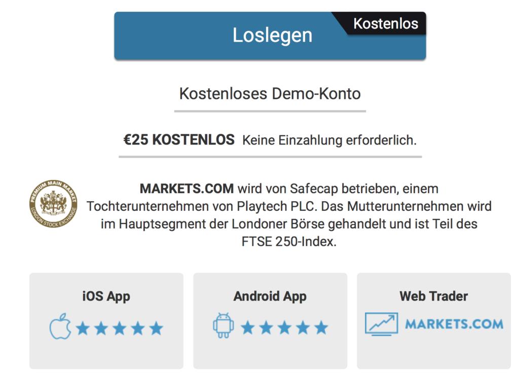 Markets.com Erfahrungen von Aktienkaufen.com