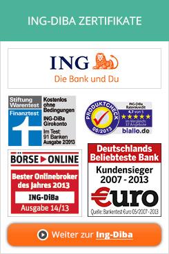 ING Zertifikate