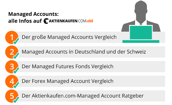 uebersichtsgrafik_Managed_Account