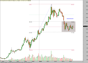 Bild1-Gold-monthly