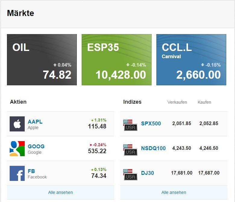 eToro Marktübersicht