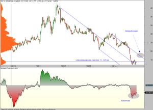 SGL-Chart-02-01-15