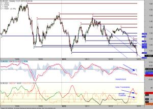 Durchbruch-EUR-USD-16-01-15