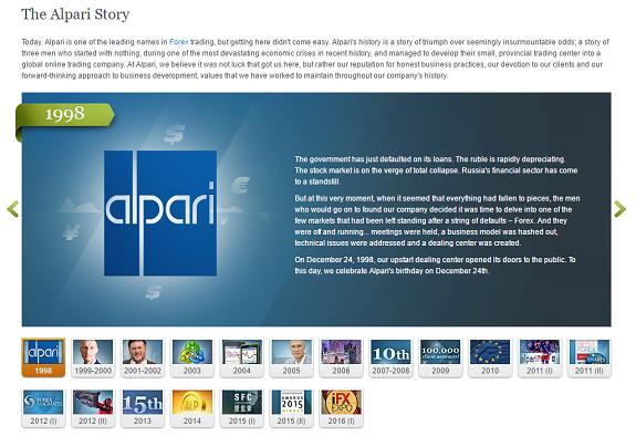 Alpari Geschichte