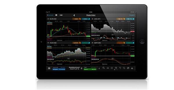 CMC-Markets auch mobil nutzbar