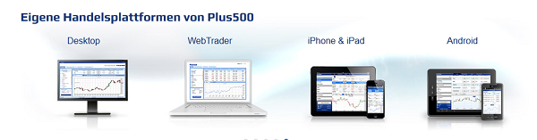 Handelsplattformen Plus500 App