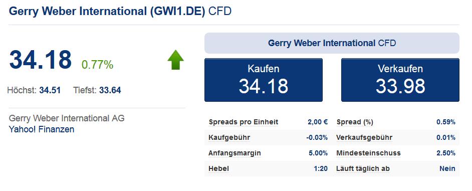 Die Konditionen zur Aktie von Gerry Weber im Überblick