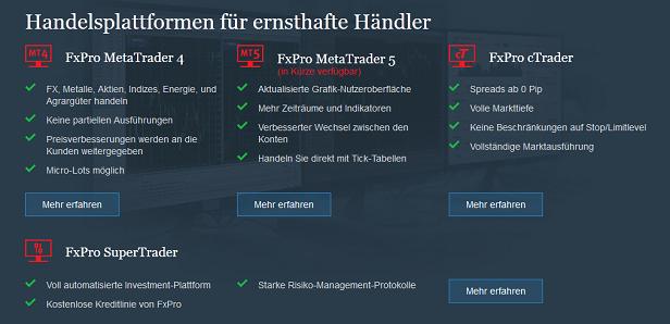 Diese Handelsplattformen werden bei FXPro angeboten