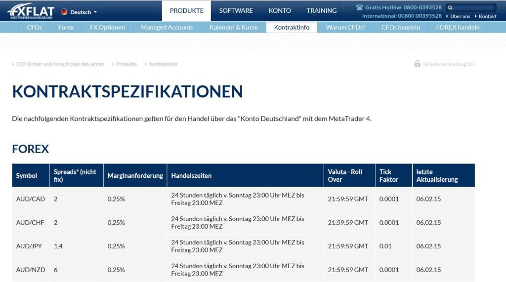 FXFlat 1 - Im Rahmen der Kontraktspezifikationen können Kunden sämtlich...