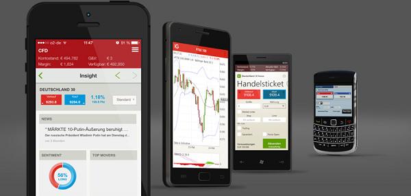 Mobile Anwendungen sind bei IG Markets zu finden