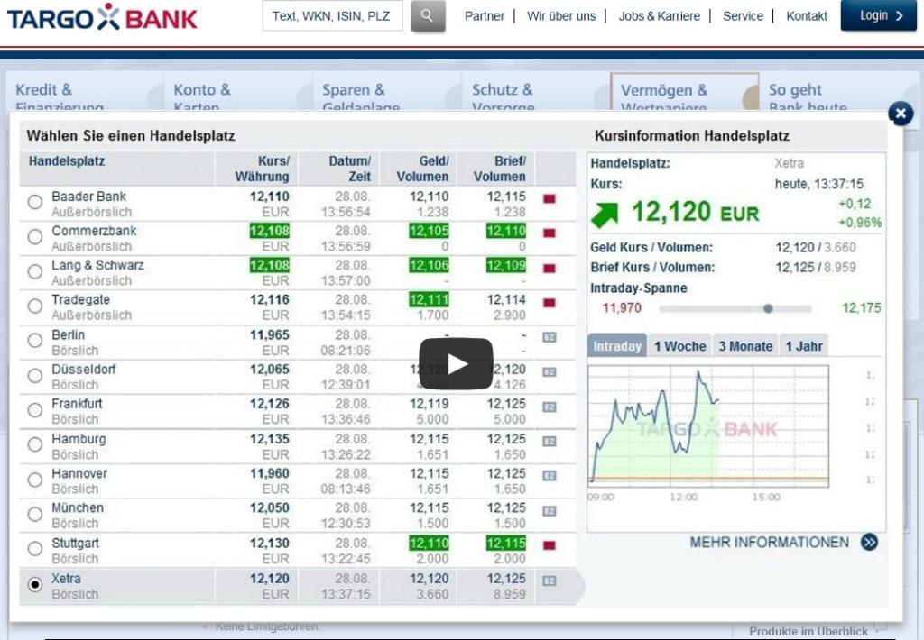 Online Brokerage bei der Targobank