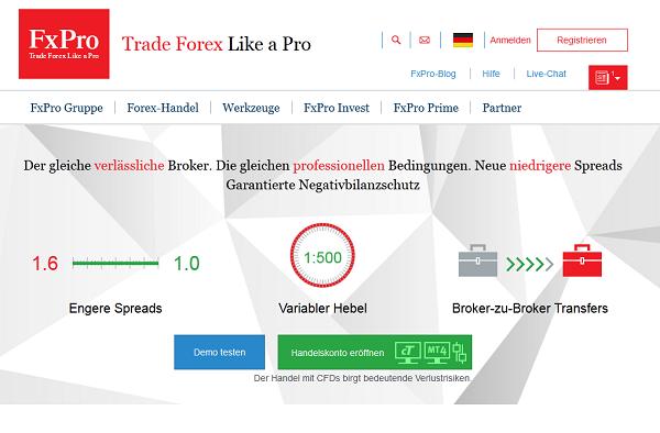 fxpro financial services