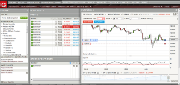 Webbasierte Handelsplattform bei IG Markets
