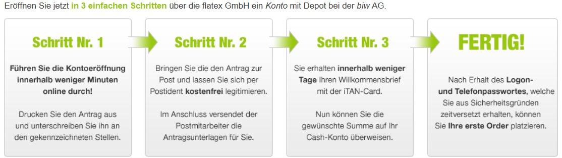 ein Konto bei Flatex eröffnen geht unkompliziert und schnell