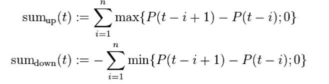 Formel zur Berechnung des RSI