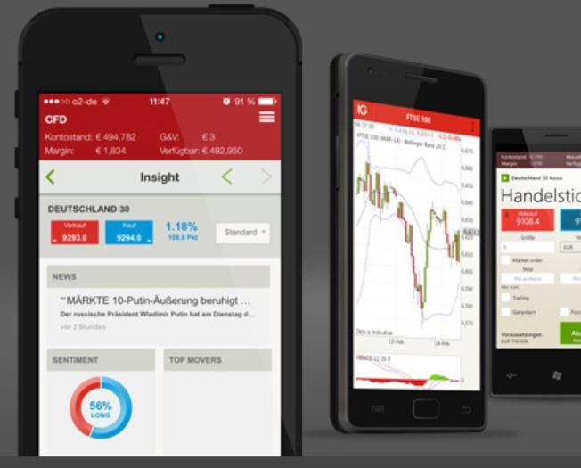 Mobile Trading mit der IG App