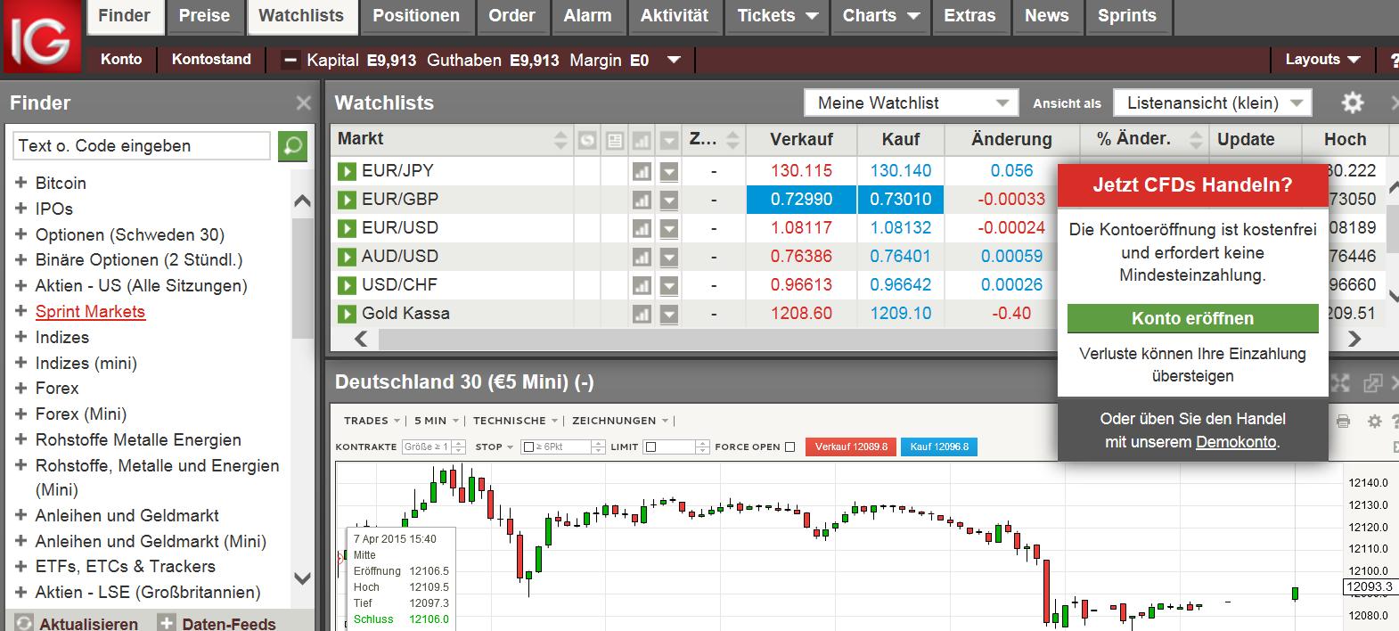 CFD Broker IG Handelsplattform