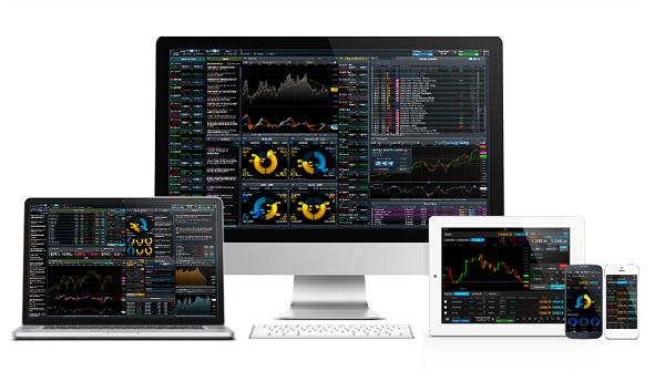 Handelsanwendungen bei CMC Markets