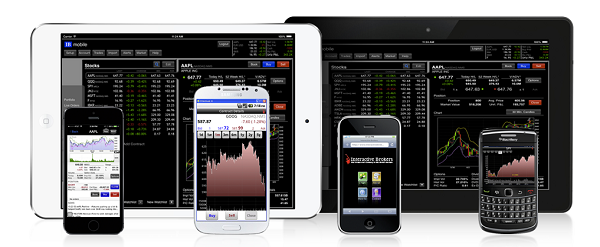 Mobile Trading bei Interactive Brokers
