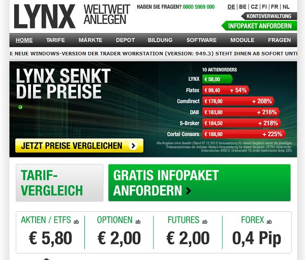Die Handelskonditionen bei LYNX Broker