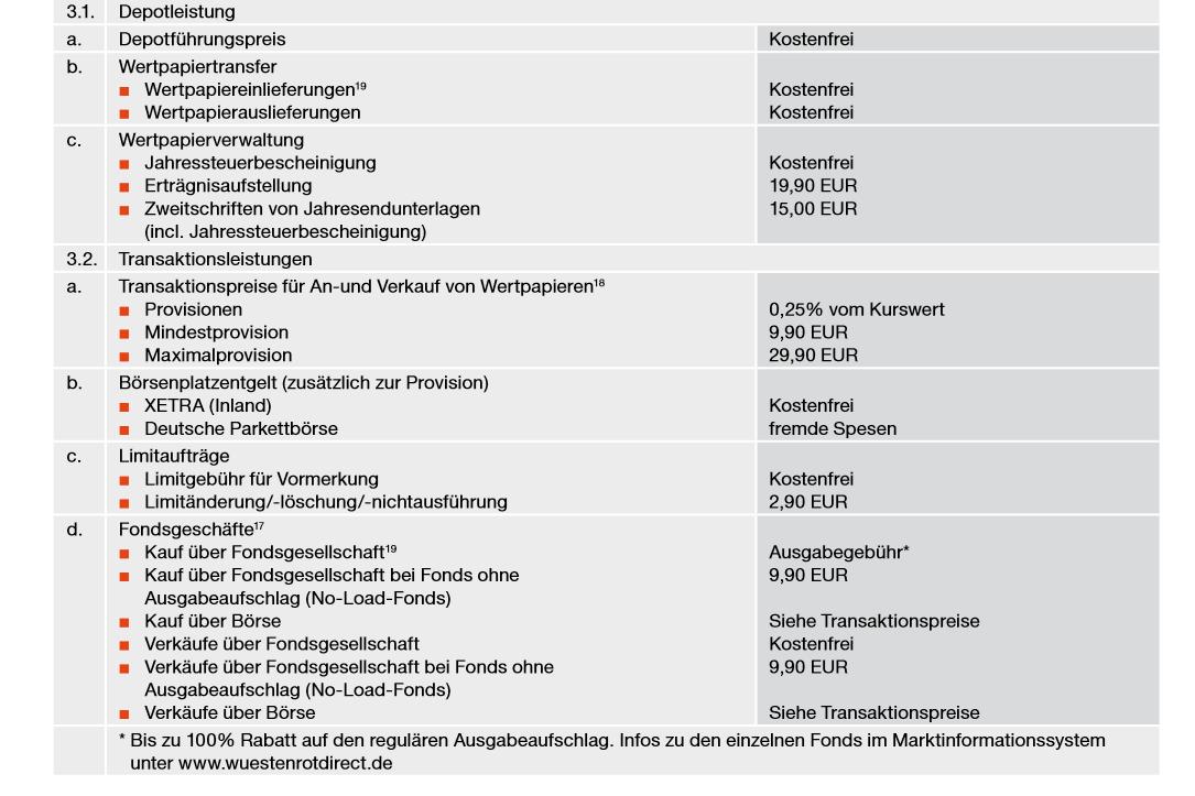 Konditionen für den Wertpapierhandel im Preis- und Leistungsverzeichnis