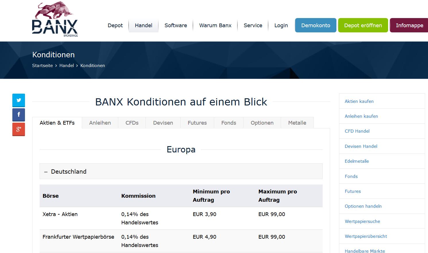 Die Konditionsübersicht für deutsche BANX-Aktien