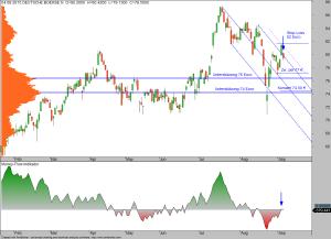 dt-börse-04-09-15
