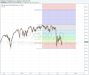 S&P500-png