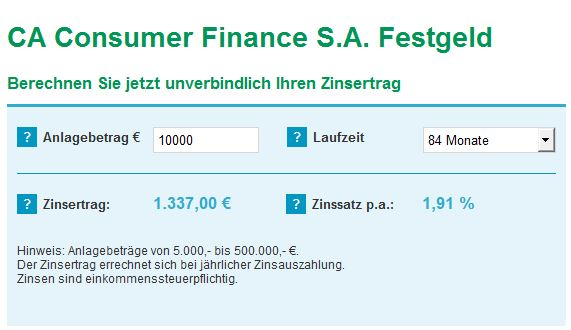 ca consumer finance bank festgeld erfahrungen meinungen test. Black Bedroom Furniture Sets. Home Design Ideas
