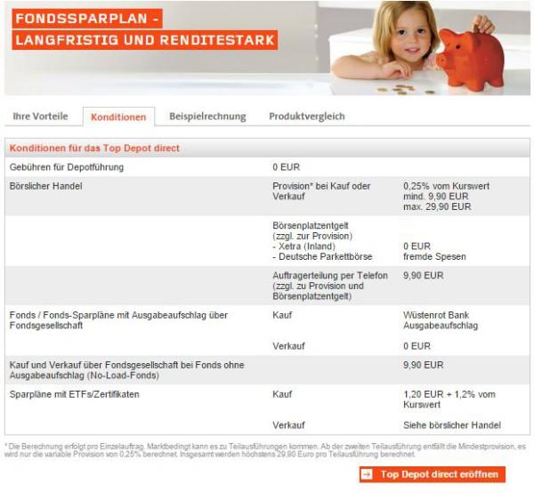 Großes Anlageportfolio bei Wüstenrot Bank.