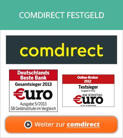 comdirect Bank Festgeld Erfahrungen von Aktienkaufen.com