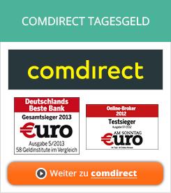 Comdirect Tagesgeld Erfahrungen von Aktienkaufen.com