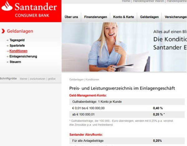 Konditionen der Santander Consumer Bank