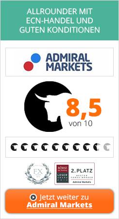 Admiral Markets Marktanalyse