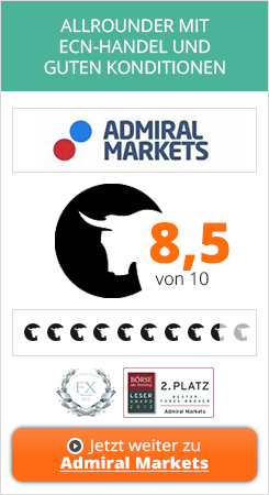 Trading Software bei Admiral Markets
