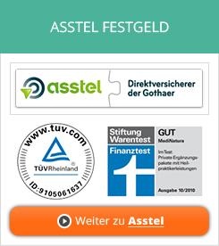 Asstel Bank Festgeld Erfahrungen von Aktienkaufen.com