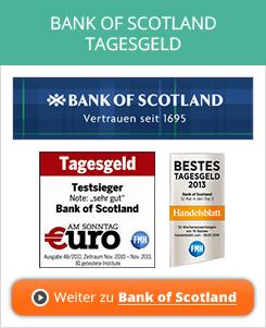 Bank of Scotland Tagesgeld Erfahrungen
