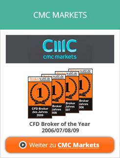 CMC Markets Erfahrungen von Aktienkaufen.com
