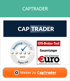 CapTrader Trading Software