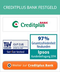 CreditPlus Bank Festgeld Erfahrungen von Aktienkaufen.com