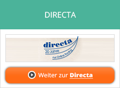 Directa Futures Erfahrungsbericht