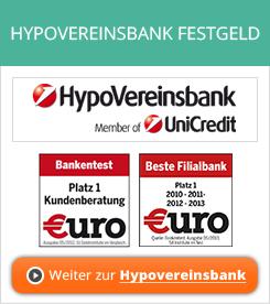 HypoVereinsbank Festgeld Erfahrungen von Aktienkaufen.com