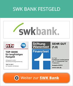 SWK Bank Festgeld Erfahrungen von Aktienkaufen.com