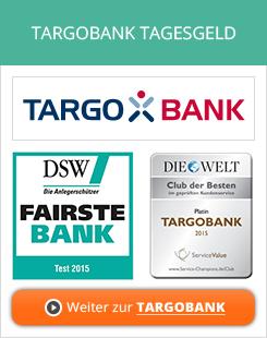 Targobank Tagesgeld Erfahrungen von Aktienkaufen.com