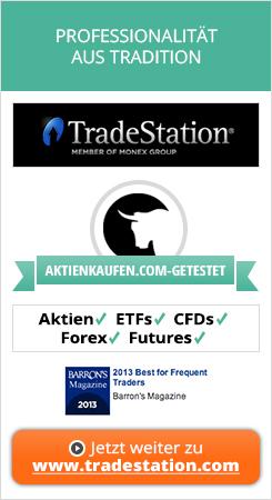 Tradestation ecn forex