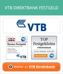 VTB Direktbank Festgeld Erfahrungen von Aktienkaufen.com