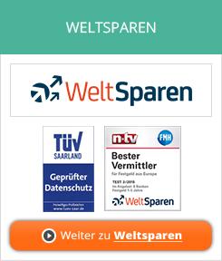 WeltSparen Tagesgeld Erfahrungen von Aktienkaufen.com