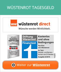 Wüstenrot Bank Tagesgeld Erfahrungen von Aktienkaufen.com